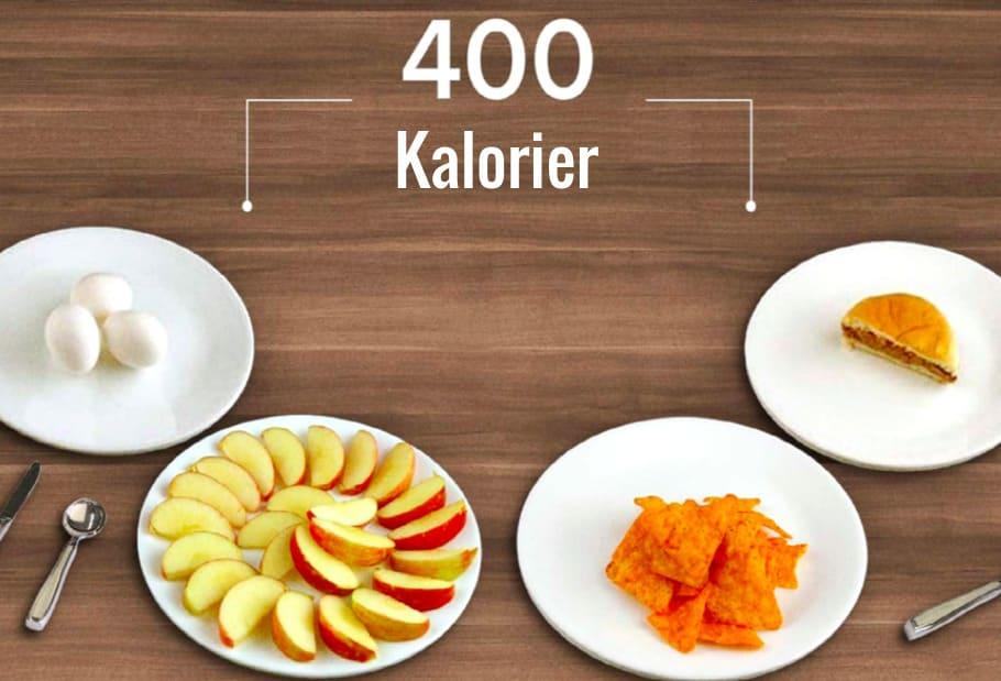 Lägga dig på ett kaloriunderskott